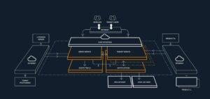 Client-Server installations