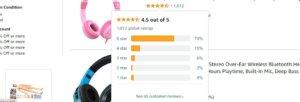 Customer Satisfaction ratings on Amazon