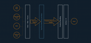 case study diagram