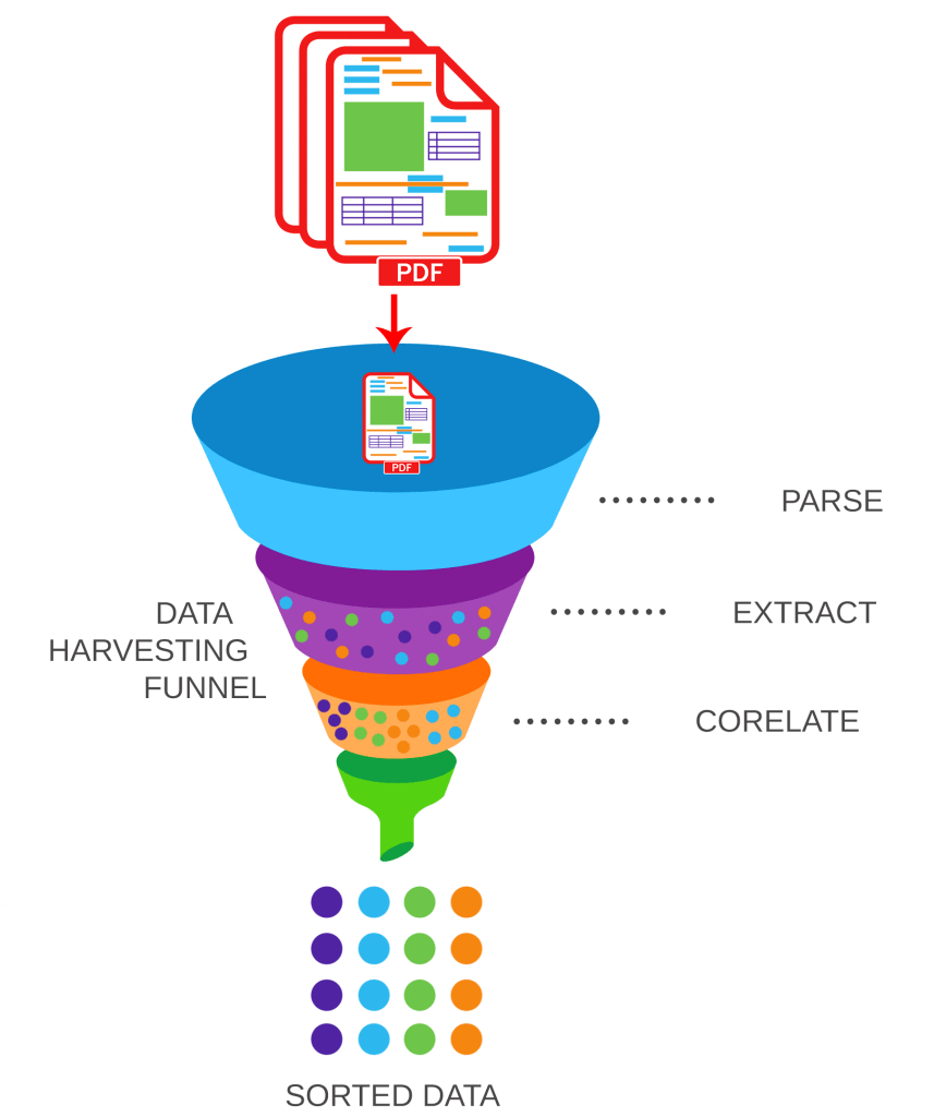 PDF Data Extraction Graphic
