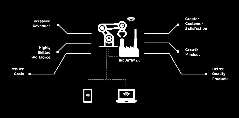 Infographic-Baner