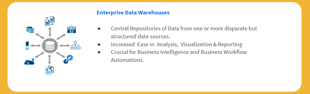 Enterprise Data Warehouses Central Repository of Data from one or more disparate but structured data sources. Increased Ease in Analysis, Visualization & Reporting Crucial for Business Intelligence and Business Workflow Automations.