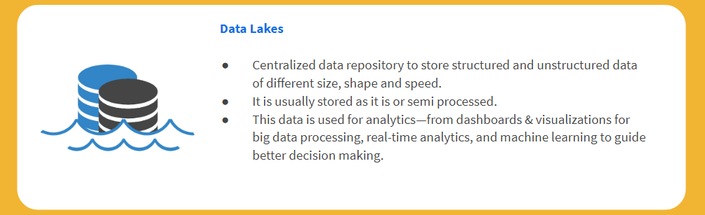 Data Lakes Centralized data repository to store structured and unstructured data of different size, shape and speed. It is usually stored as it is or semi processed. This data is used for analytics—from dashboards & visualizations for big data processing, real-time analytics, and machine learning to guide better decision making.